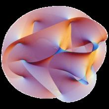 Calabi-Yau, forma compacta de dimensiones adicionales