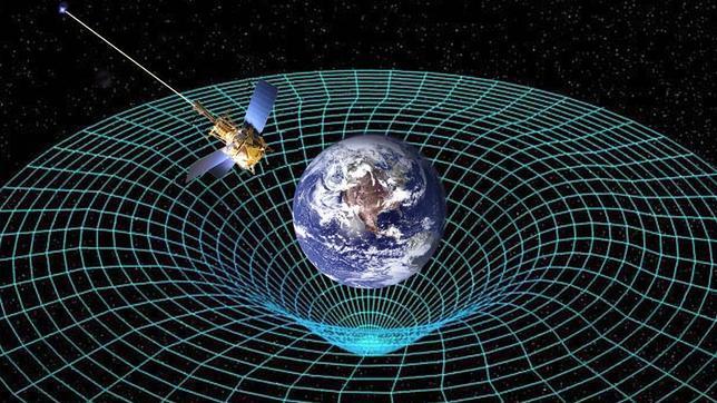 Plegamiento espacio-temporal por efecto de la gravedad