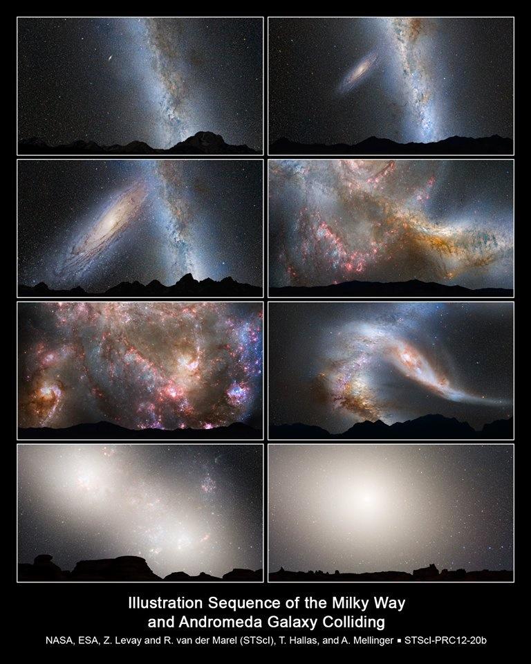 Proceso de fusión vía Láctea y Andrómeda