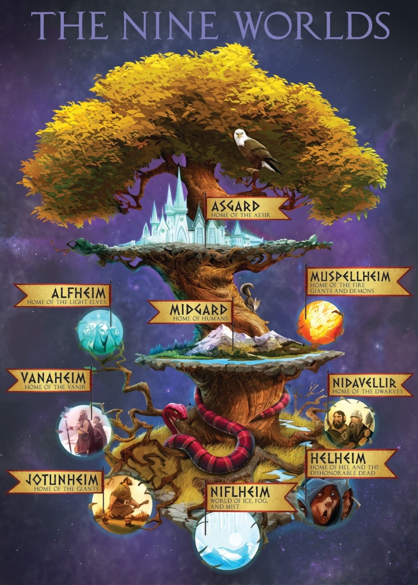 nine_worlds_yggdrasil