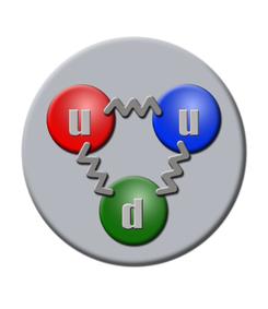 Protón-Estructura_de_Quarks