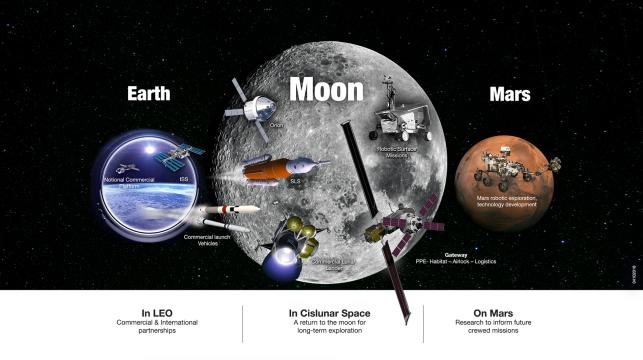 earth-moon-mars_2018-2
