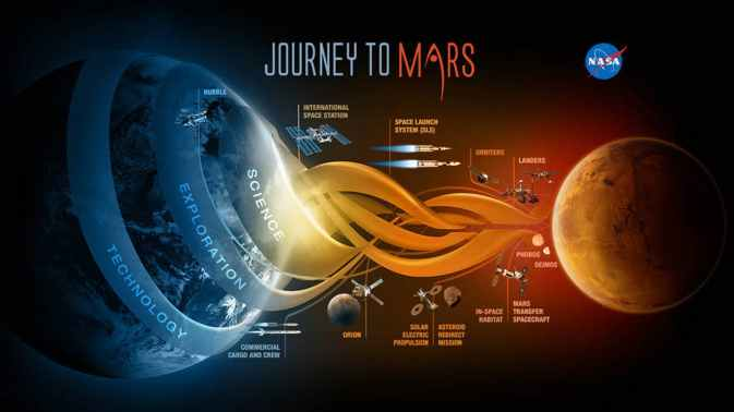 NASA_journey_to_mars