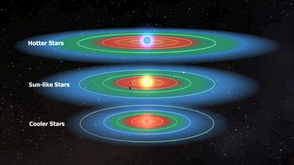 zona_habitabilidad