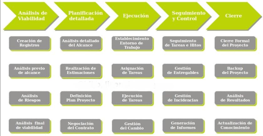 diagrama_trabajo_equipo