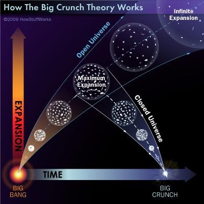 big_crunch