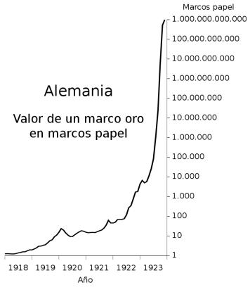 inflacion_alemania