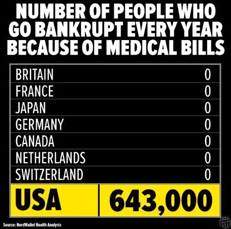 bankrupt_illness