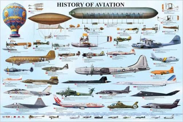 historia_aviacion